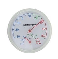 Термометр СИМА-ЛЕНД 1430098