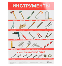 Плакат Дрофа Инструменты