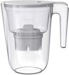 Кувшин Philips